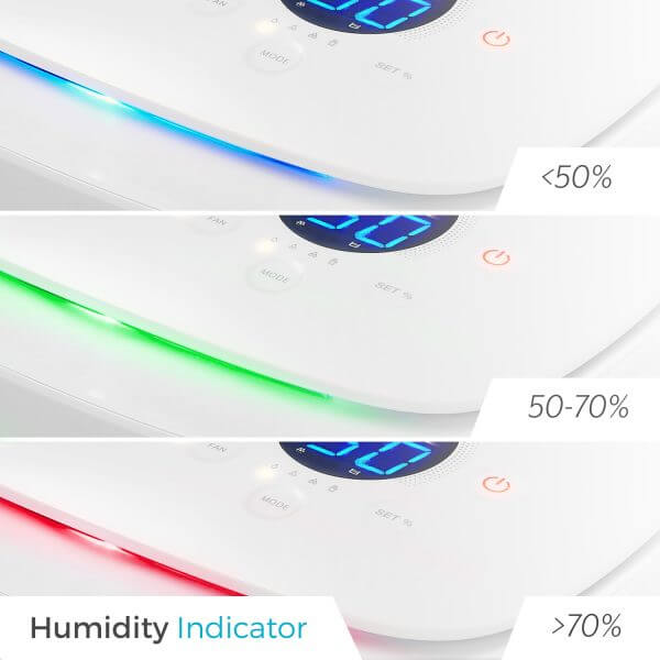 current humidity level indicator