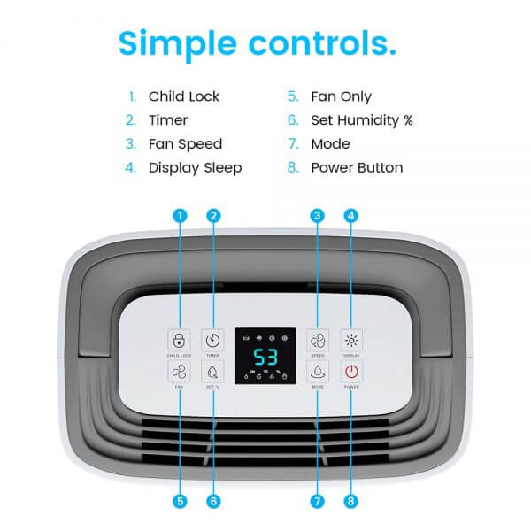 control panel dehumidifier