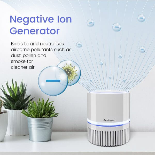 negative ion generator air purifier
