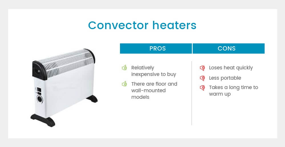 Electric heater Convection Heater