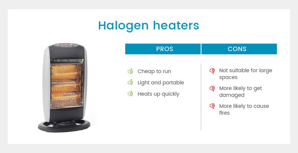 Halogen Heater Electric Portable